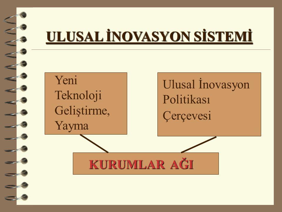 ULUSAL İNOVASYON SİSTEMİ