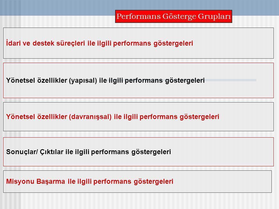 Performans Gösterge Grupları