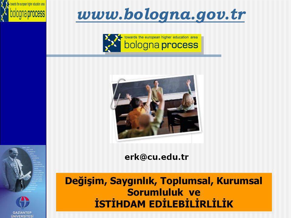 www.bologna.gov.tr erk@cu.edu.tr.