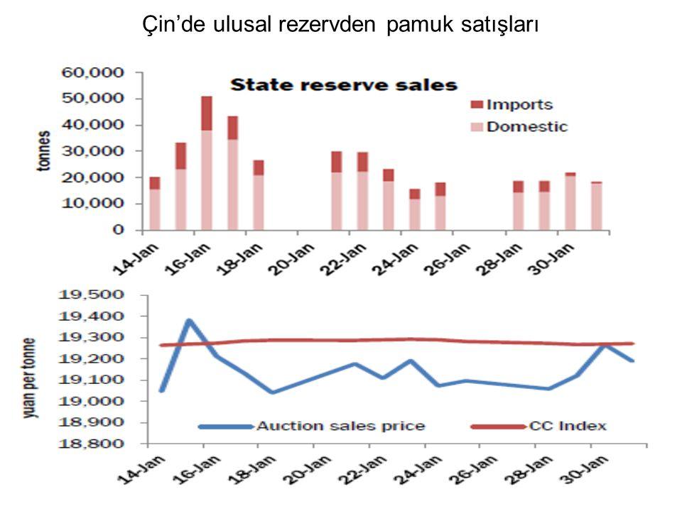 Çin'de ulusal rezervden pamuk satışları