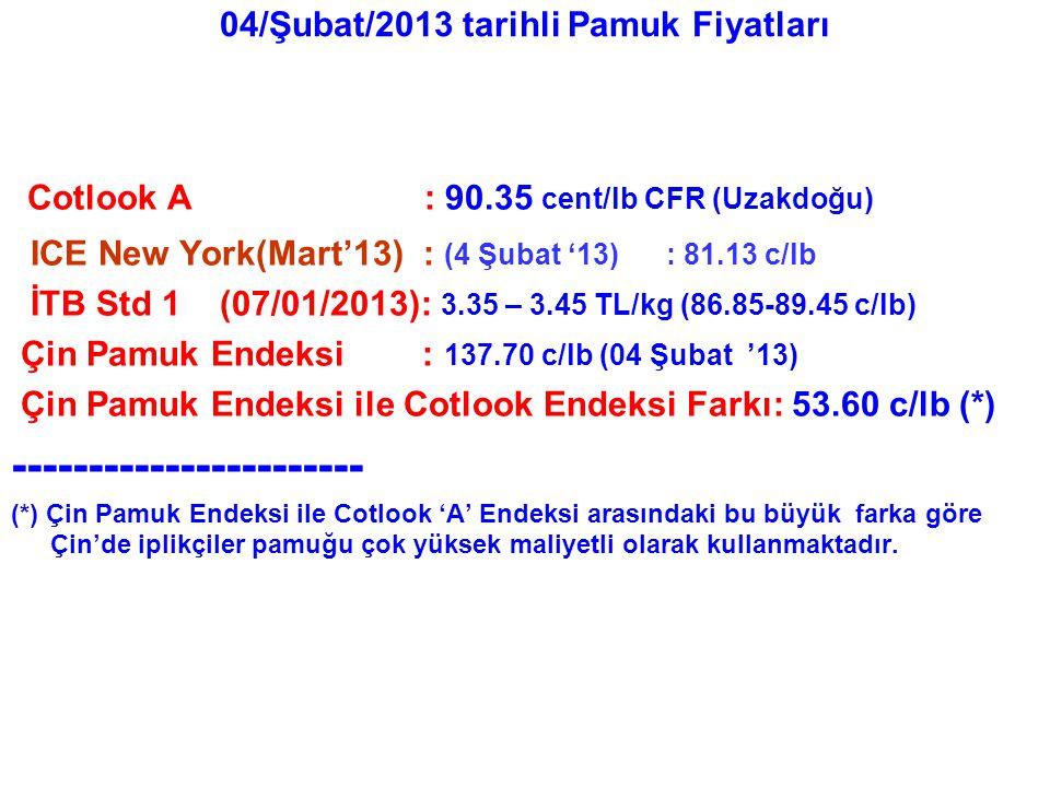 04/Şubat/2013 tarihli Pamuk Fiyatları