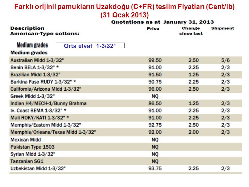Farklı orijinli pamukların Uzakdoğu (C+FR) teslim Fiyatları (Cent/lb) (31 Ocak 2013)