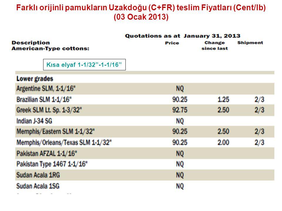 Farklı orijinli pamukların Uzakdoğu (C+FR) teslim Fiyatları (Cent/lb) (03 Ocak 2013)