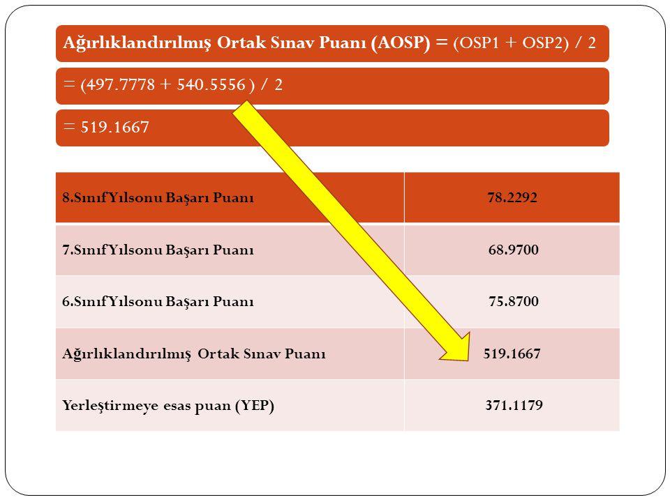 Ağırlıklandırılmış Ortak Sınav Puanı (AOSP) = (OSP1 + OSP2) / 2