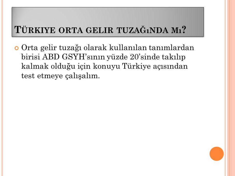 Türkiye orta gelir tuzağında mı