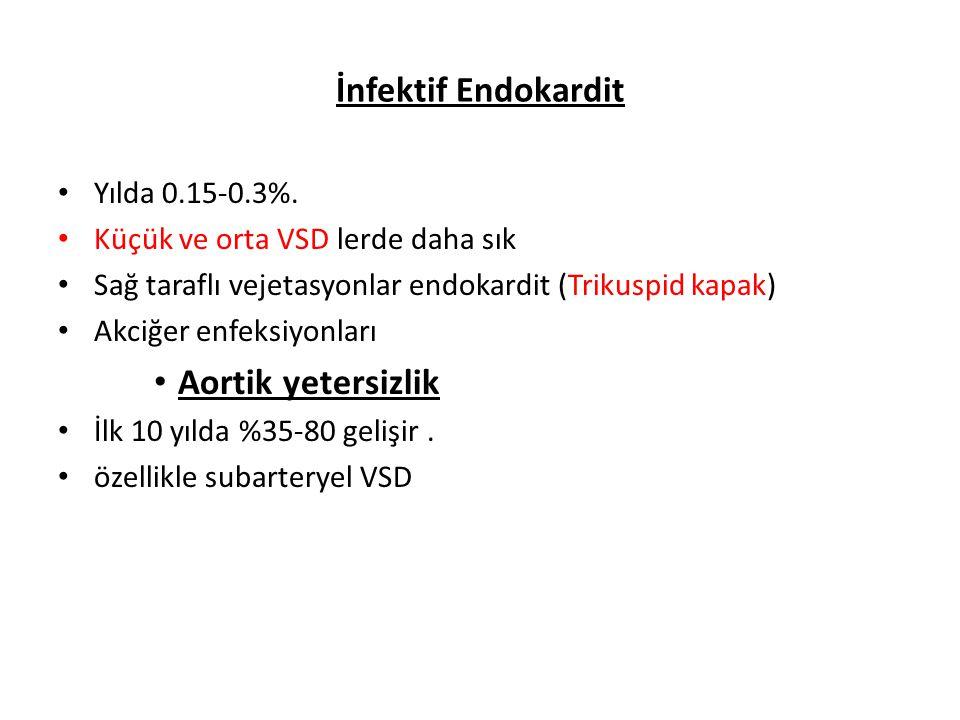 İnfektif Endokardit Aortik yetersizlik Yılda 0.15-0.3%.
