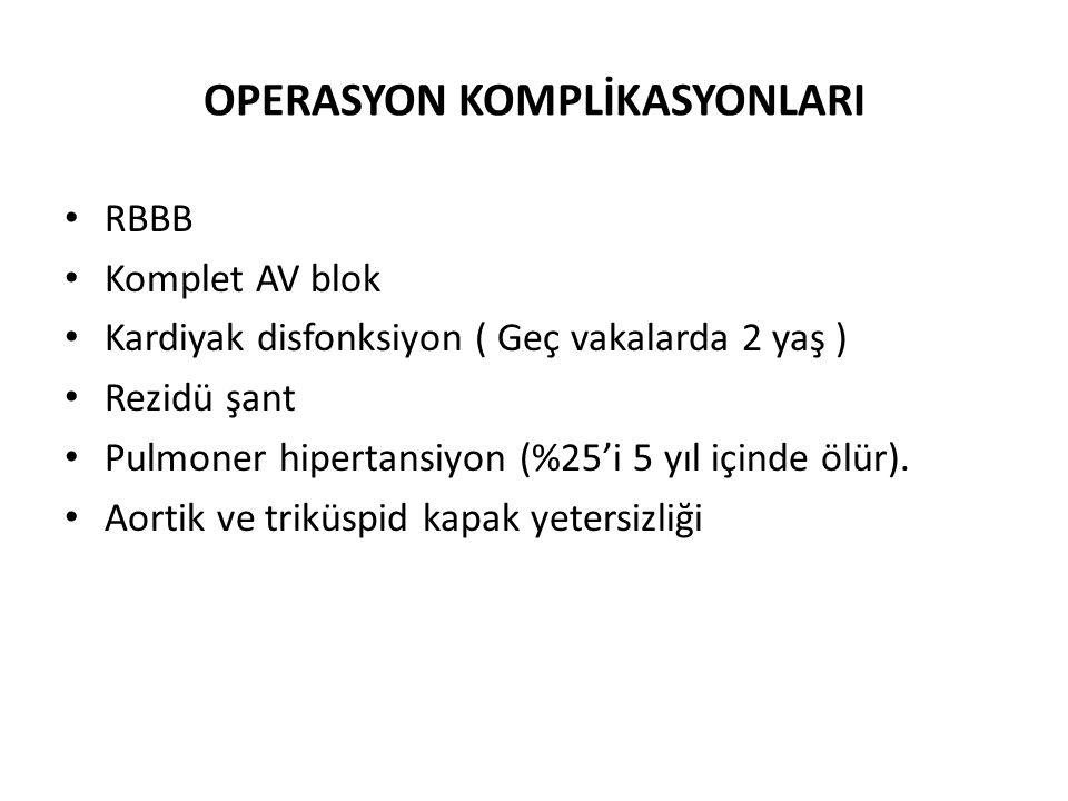 OPERASYON KOMPLİKASYONLARI