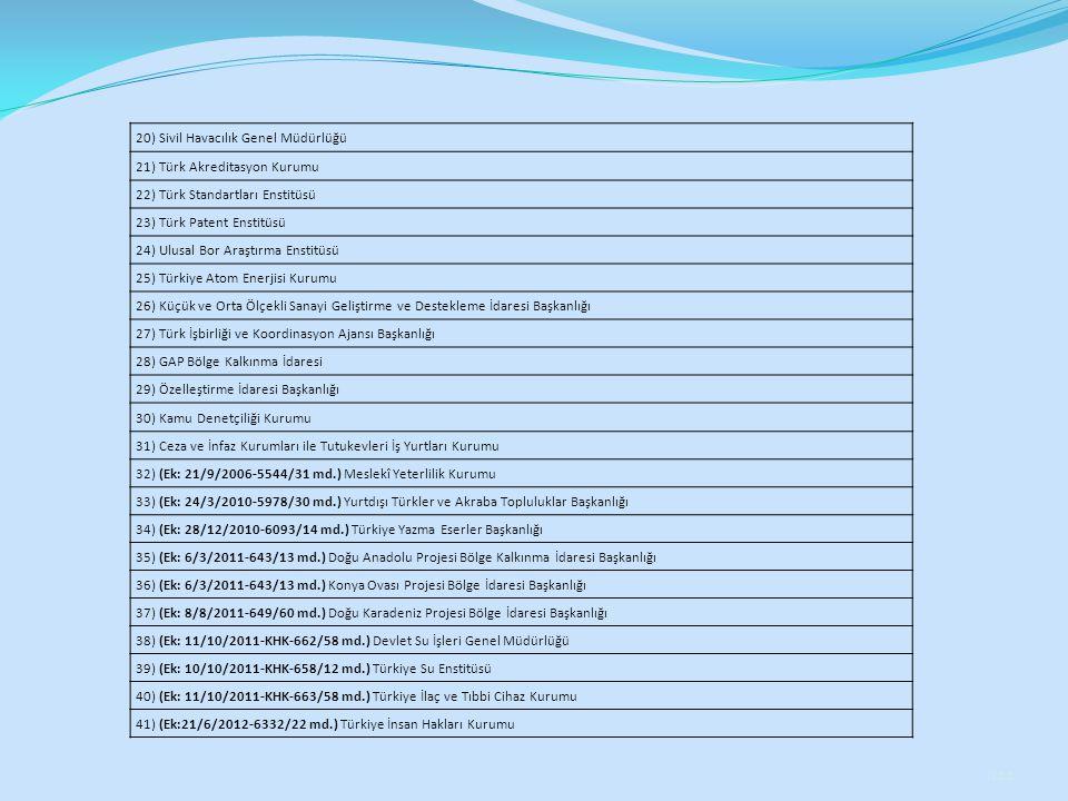 20) Sivil Havacılık Genel Müdürlüğü