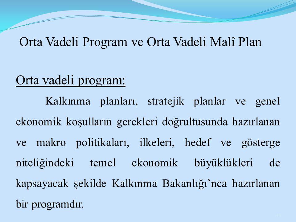 Orta Vadeli Program ve Orta Vadeli Malî Plan Orta vadeli program: