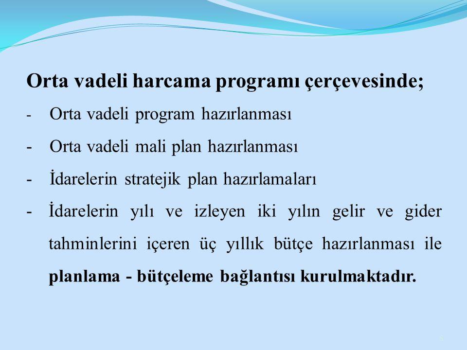 Orta vadeli harcama programı çerçevesinde;