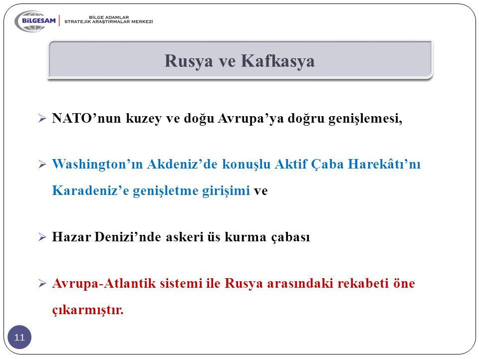 Rusya ve Kafkasya NATO'nun kuzey ve doğu Avrupa'ya doğru genişlemesi,