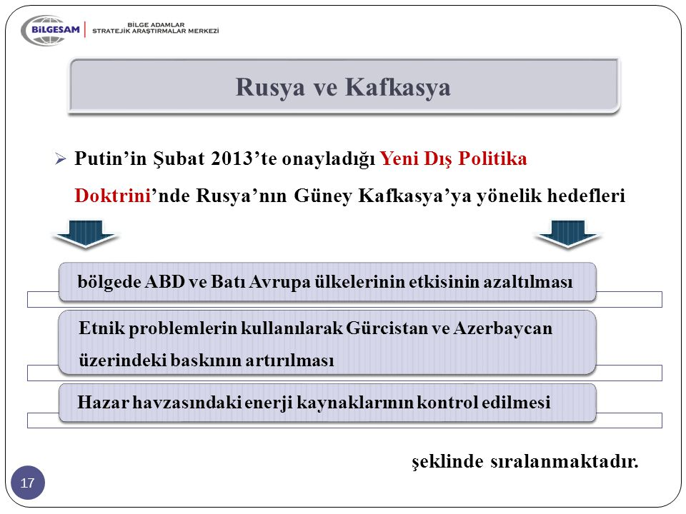 Rusya ve Kafkasya Putin'in Şubat 2013'te onayladığı Yeni Dış Politika Doktrini'nde Rusya'nın Güney Kafkasya'ya yönelik hedefleri.