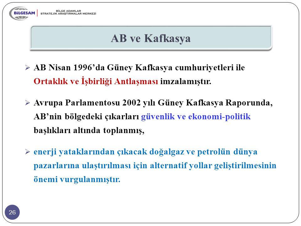 AB ve Kafkasya AB Nisan 1996'da Güney Kafkasya cumhuriyetleri ile Ortaklık ve İşbirliği Antlaşması imzalamıştır.