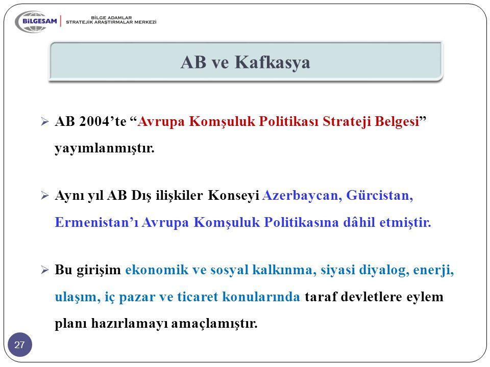 AB ve Kafkasya AB 2004'te Avrupa Komşuluk Politikası Strateji Belgesi yayımlanmıştır.