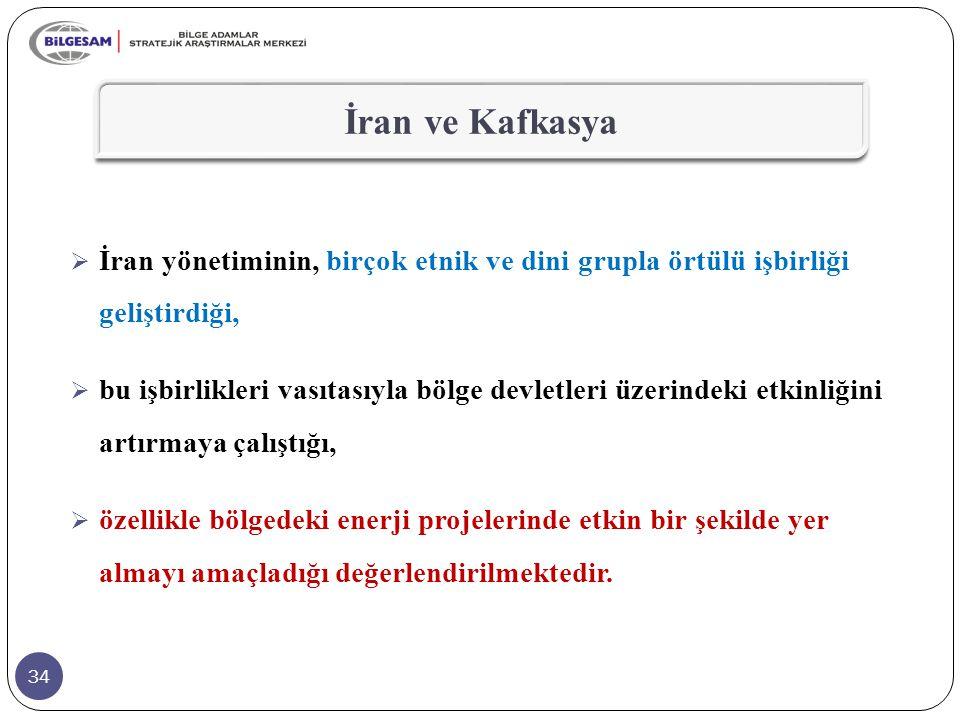 İran ve Kafkasya İran yönetiminin, birçok etnik ve dini grupla örtülü işbirliği geliştirdiği,