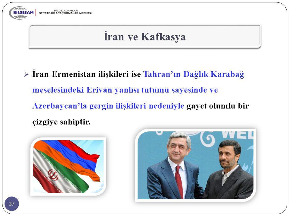İran ve Kafkasya
