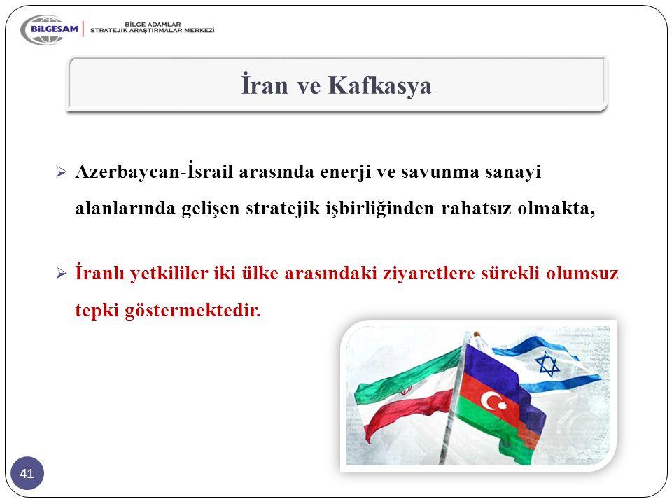 İran ve Kafkasya Azerbaycan-İsrail arasında enerji ve savunma sanayi alanlarında gelişen stratejik işbirliğinden rahatsız olmakta,