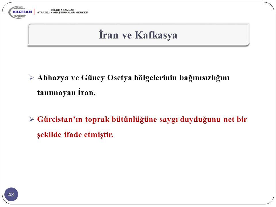 İran ve Kafkasya Abhazya ve Güney Osetya bölgelerinin bağımsızlığını tanımayan İran,