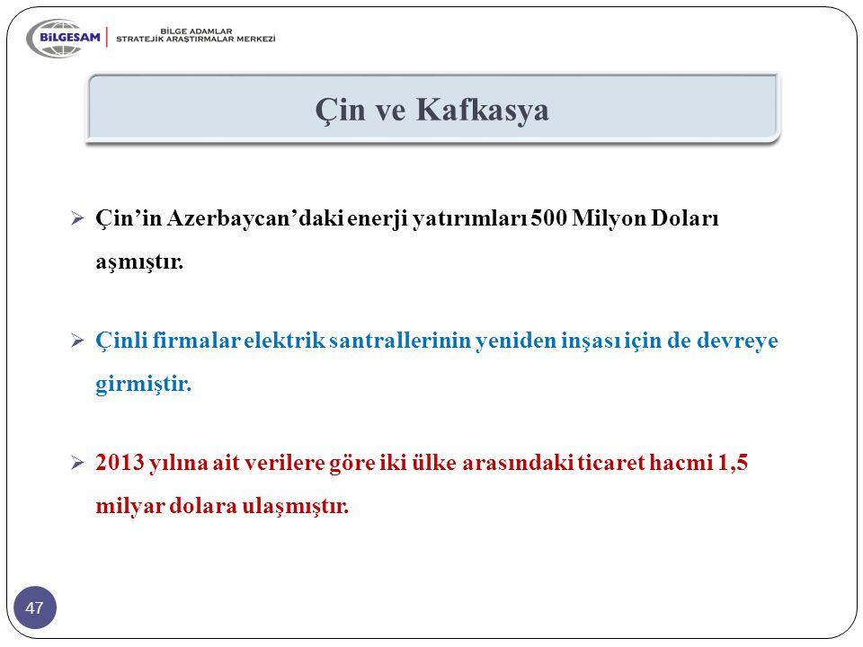 Çin ve Kafkasya Çin'in Azerbaycan'daki enerji yatırımları 500 Milyon Doları aşmıştır.