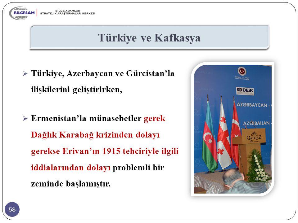 Türkiye ve Kafkasya Türkiye, Azerbaycan ve Gürcistan'la ilişkilerini geliştirirken,
