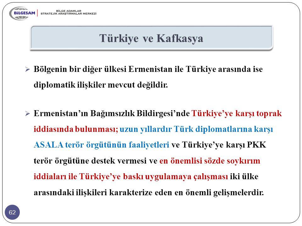 Türkiye ve Kafkasya Bölgenin bir diğer ülkesi Ermenistan ile Türkiye arasında ise diplomatik ilişkiler mevcut değildir.