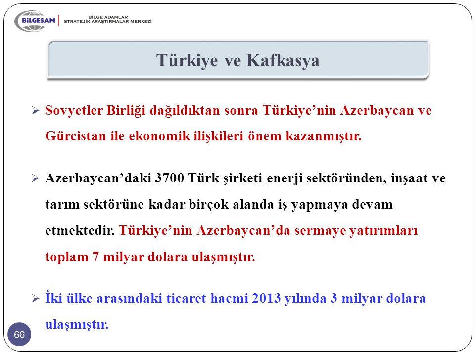Türkiye ve Kafkasya Sovyetler Birliği dağıldıktan sonra Türkiye'nin Azerbaycan ve Gürcistan ile ekonomik ilişkileri önem kazanmıştır.