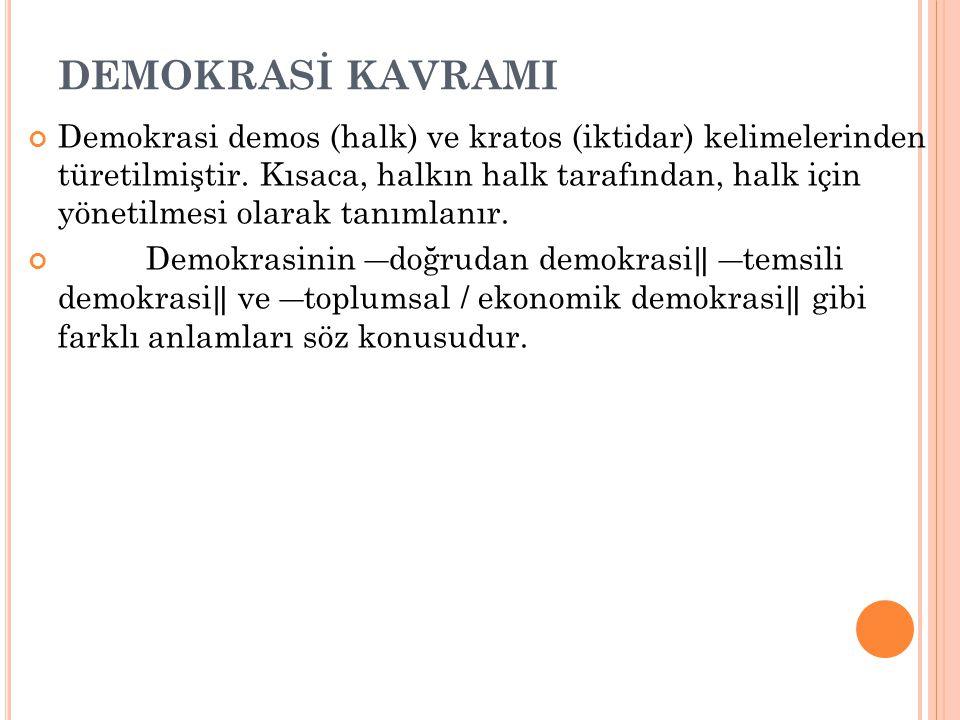 DEMOKRASİ KAVRAMI