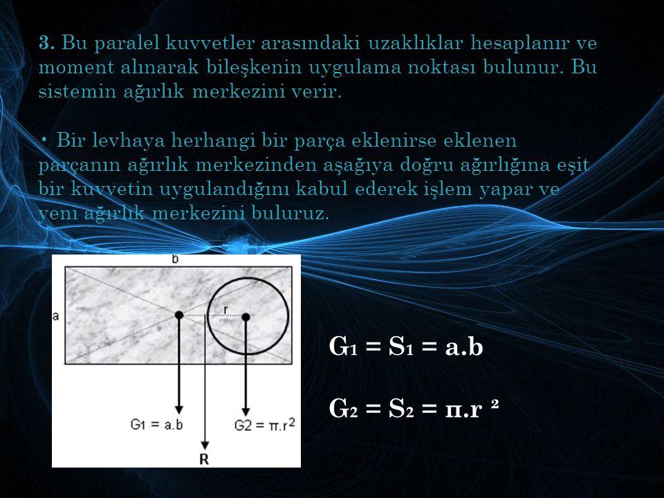 3. Bu paralel kuvvetler arasındaki uzaklıklar hesaplanır ve moment alınarak bileşkenin uygulama noktası bulunur. Bu sistemin ağırlık merkezini verir.