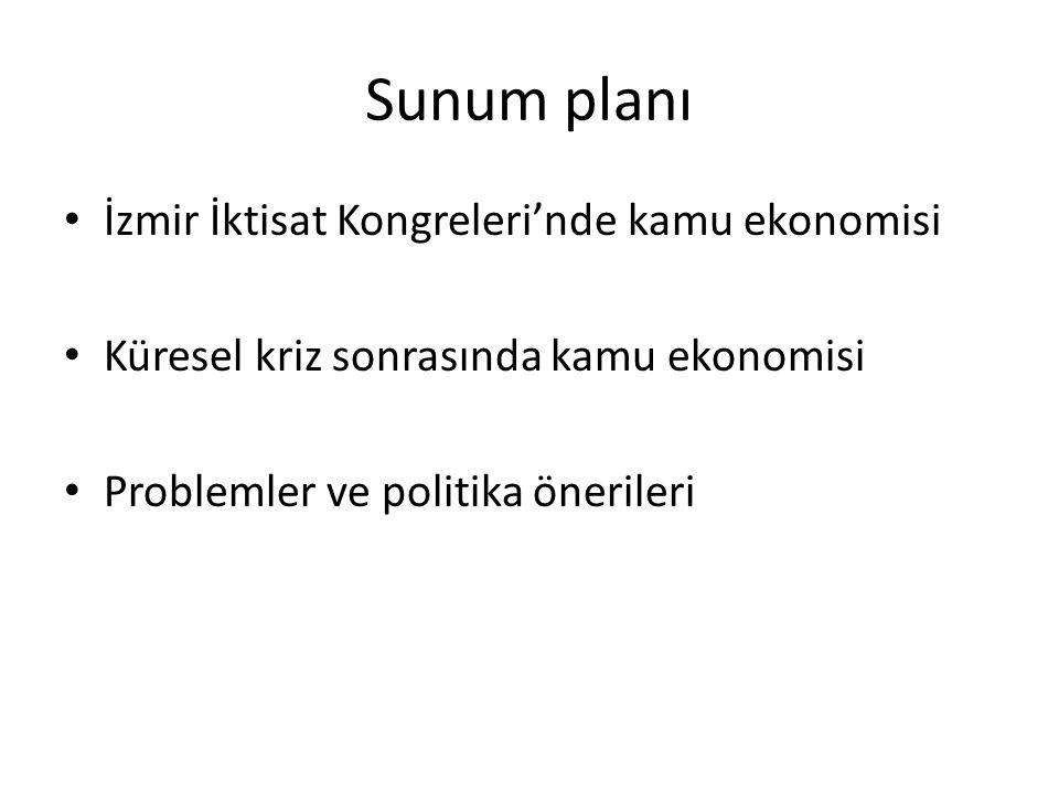 Sunum planı İzmir İktisat Kongreleri'nde kamu ekonomisi