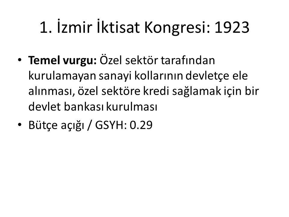 1. İzmir İktisat Kongresi: 1923