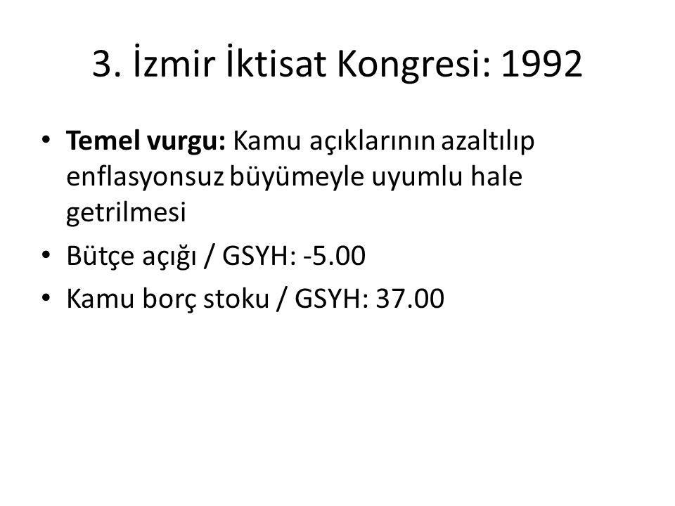 3. İzmir İktisat Kongresi: 1992