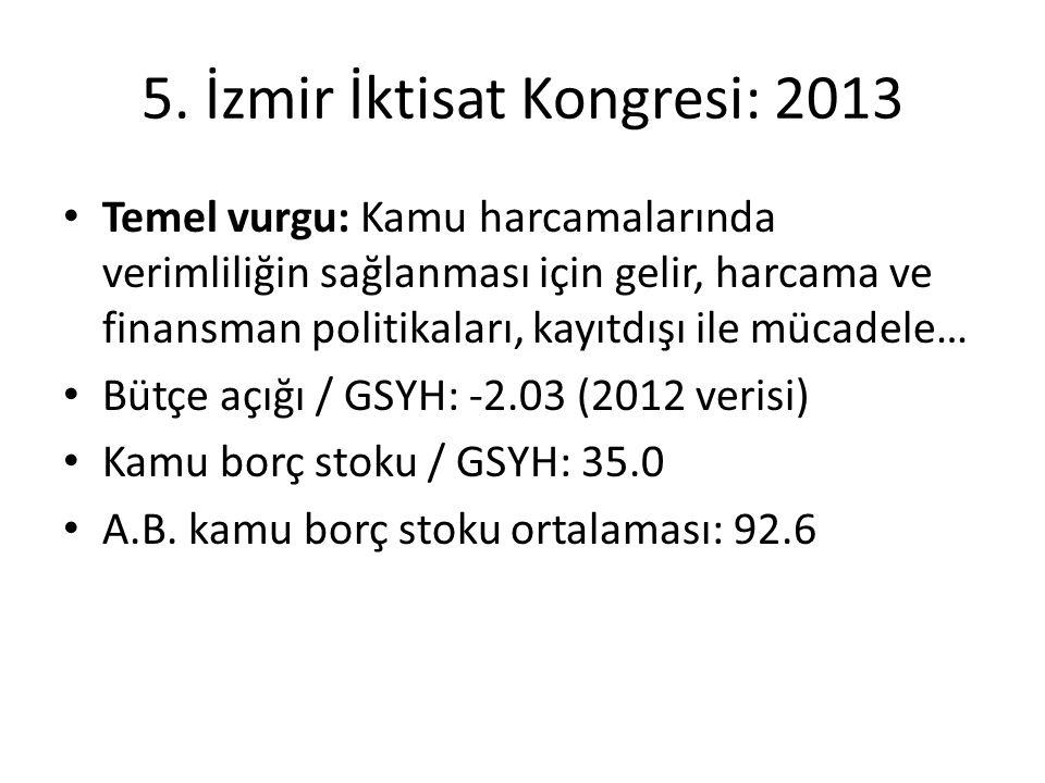 5. İzmir İktisat Kongresi: 2013