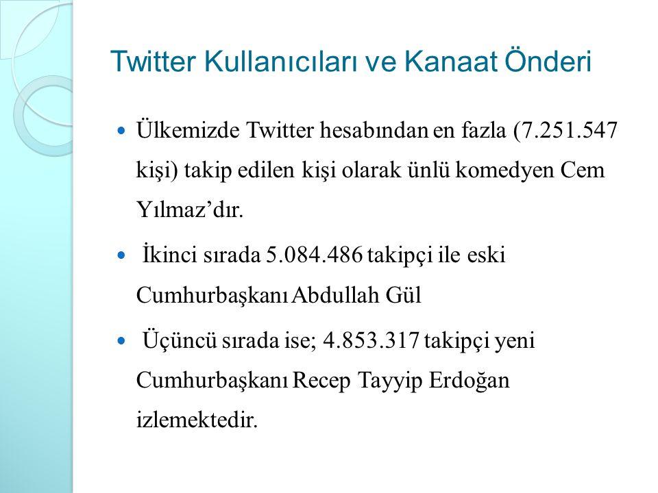 Twitter Kullanıcıları ve Kanaat Önderi