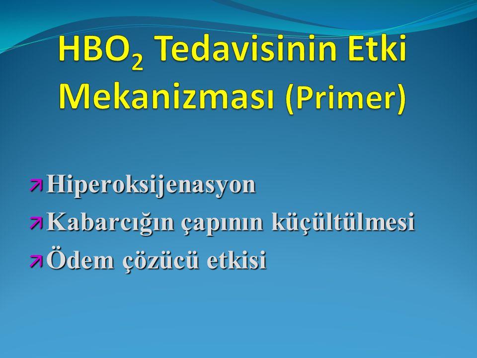 HBO2 Tedavisinin Etki Mekanizması (Primer)