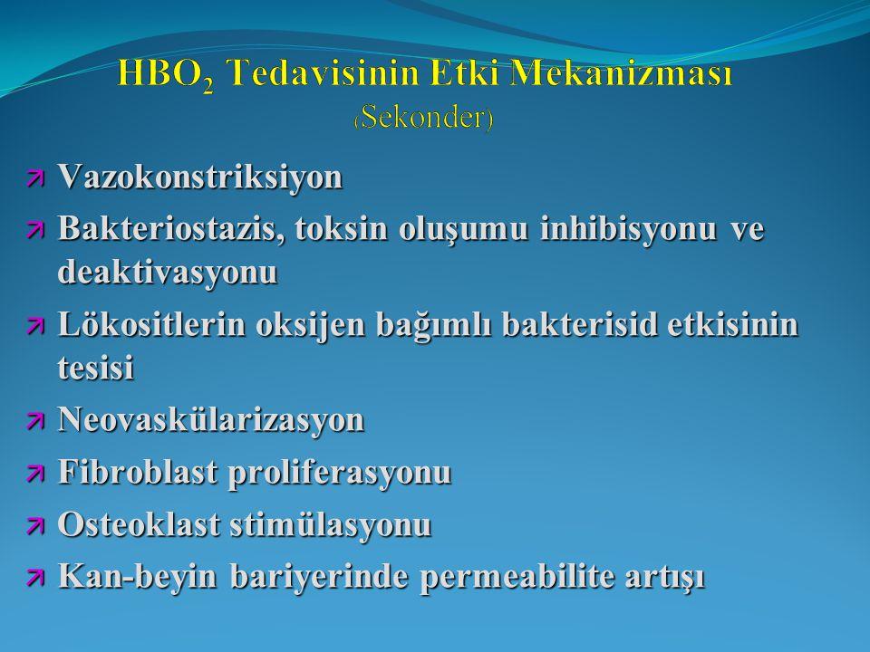 HBO2 Tedavisinin Etki Mekanizması (Sekonder)