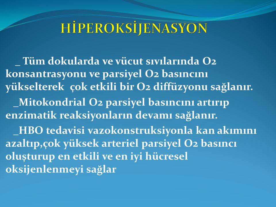 HİPEROKSİJENASYON