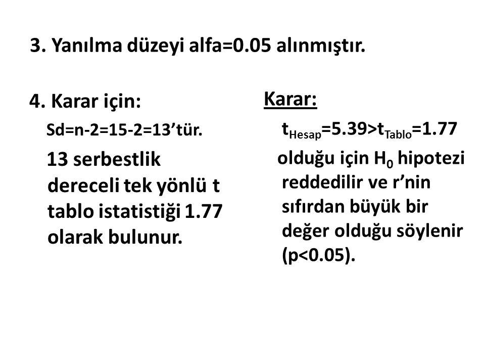 3. Yanılma düzeyi alfa=0.05 alınmıştır.