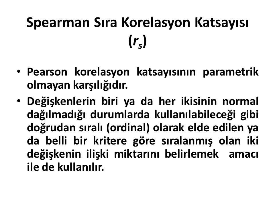 Spearman Sıra Korelasyon Katsayısı (rs)