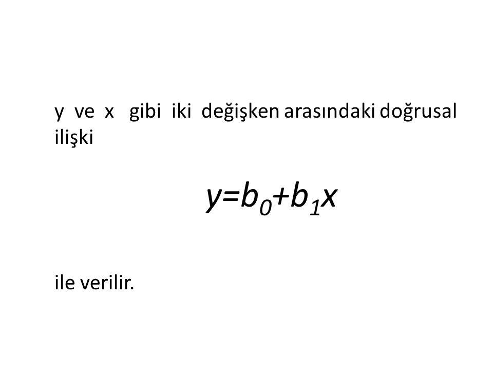 y=b0+b1x y ve x gibi iki değişken arasındaki doğrusal ilişki