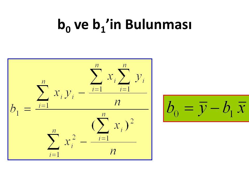 b0 ve b1'in Bulunması