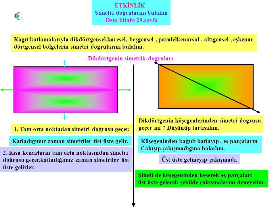 ETKİNLİK Simetri doğrularını bulalım. Ders kitabı 29.sayfa.