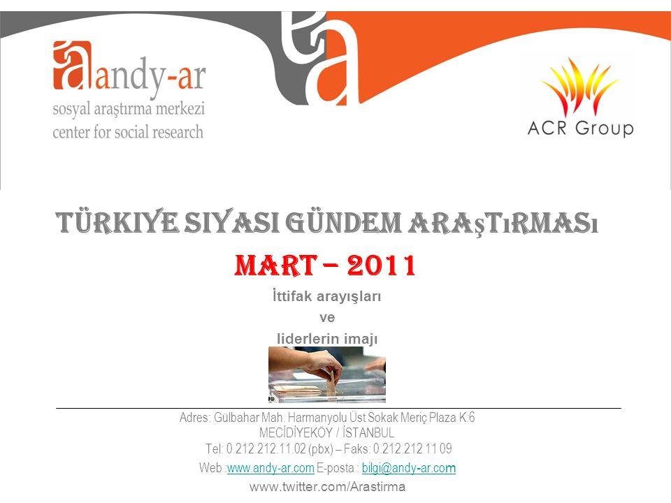 Türkiye Siyasi Gündem Araştırması