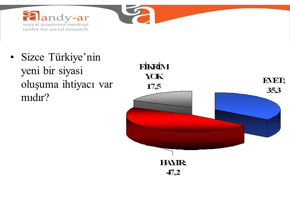 Sizce Türkiye'nin yeni bir siyasi oluşuma ihtiyacı var mıdır