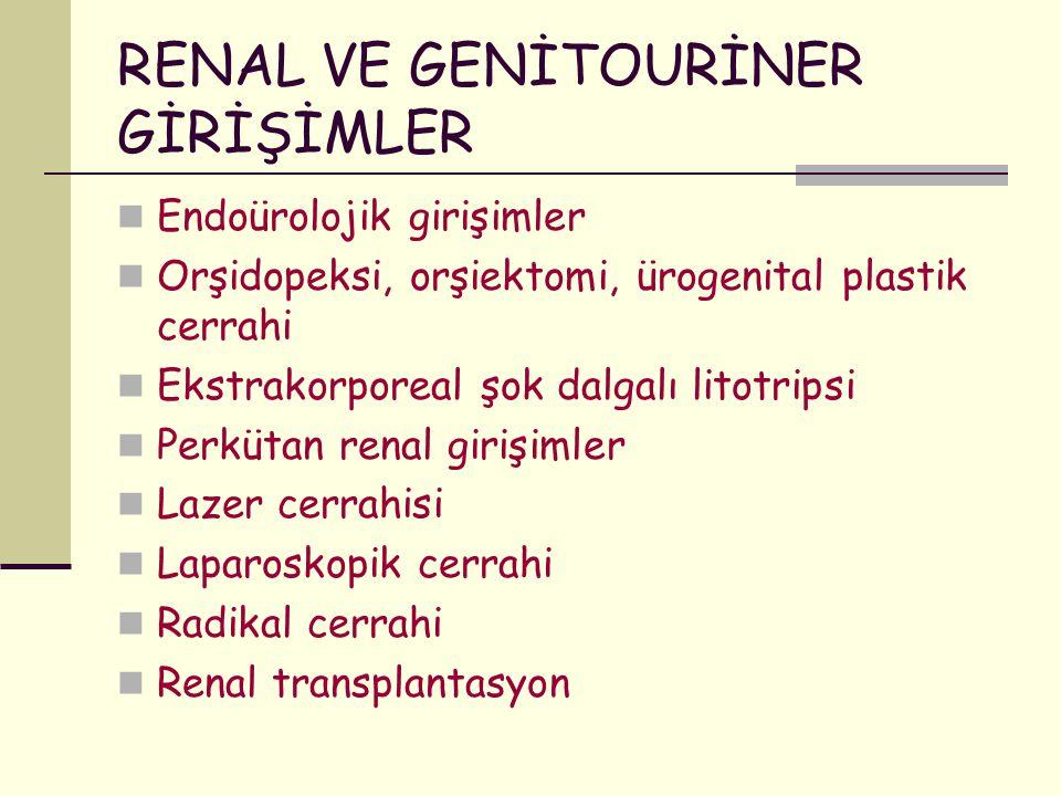 RENAL VE GENİTOURİNER GİRİŞİMLER