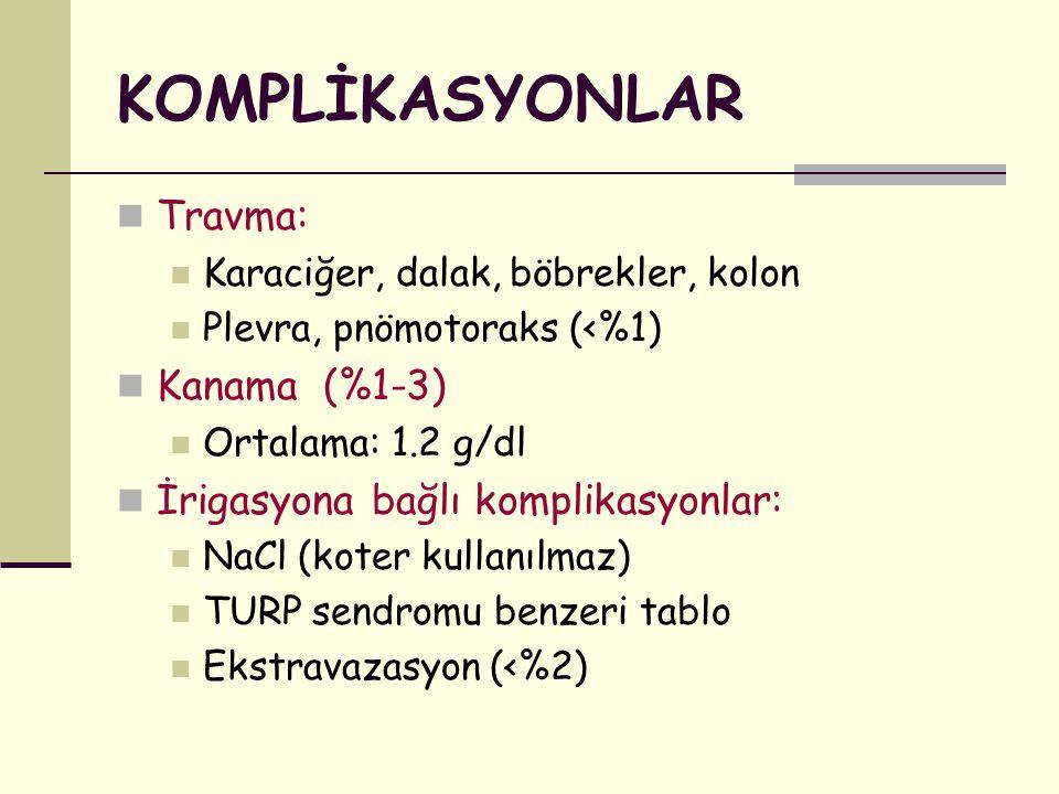 KOMPLİKASYONLAR Travma: Kanama (%1-3)
