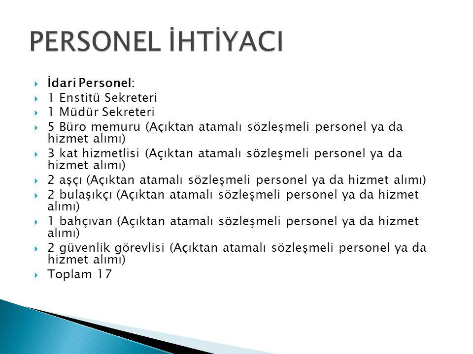 PERSONEL İHTİYACI İdari Personel: 1 Enstitü Sekreteri