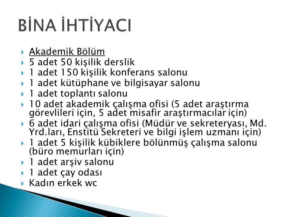 BİNA İHTİYACI Akademik Bölüm 5 adet 50 kişilik derslik