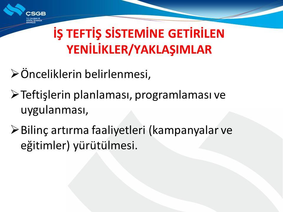 İŞ TEFTİŞ SİSTEMİNE GETİRİLEN YENİLİKLER/YAKLAŞIMLAR