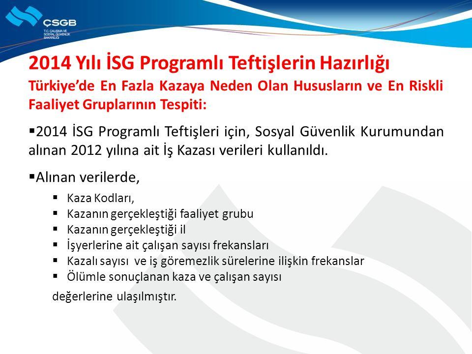 2014 Yılı İSG Programlı Teftişlerin Hazırlığı