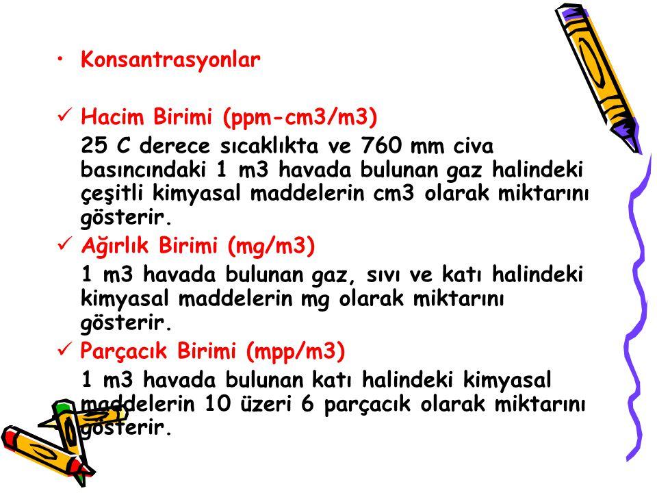 Konsantrasyonlar Hacim Birimi (ppm-cm3/m3)